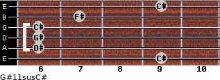 G#11sus/C# for guitar on frets 9, 6, 6, 6, 7, 9