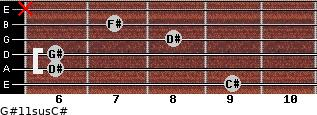 G#11sus/C# for guitar on frets 9, 6, 6, 8, 7, x