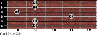 G#11sus/C# for guitar on frets 9, 9, 11, 8, 9, 9