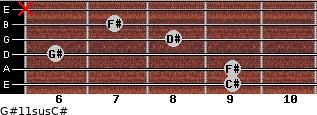 G#11sus/C# for guitar on frets 9, 9, 6, 8, 7, x