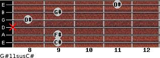 G#11sus/C# for guitar on frets 9, 9, x, 8, 9, 11