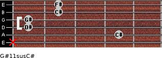 G#11sus/C# for guitar on frets x, 4, 1, 1, 2, 2
