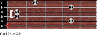 G#11sus/C# for guitar on frets x, 4, 1, 1, 4, 2