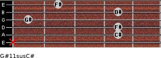 G#11sus/C# for guitar on frets x, 4, 4, 1, 4, 2
