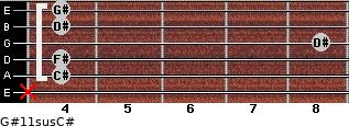 G#11sus/C# for guitar on frets x, 4, 4, 8, 4, 4
