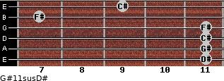 G#11sus/D# for guitar on frets 11, 11, 11, 11, 7, 9