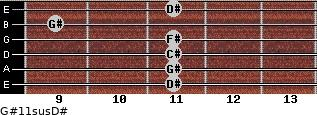 G#11sus/D# for guitar on frets 11, 11, 11, 11, 9, 11
