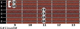 G#11sus/D# for guitar on frets 11, 11, 11, 11, 9, 9