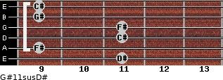 G#11sus/D# for guitar on frets 11, 9, 11, 11, 9, 9