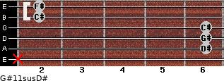 G#11sus/D# for guitar on frets x, 6, 6, 6, 2, 2