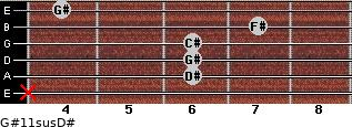 G#11sus/D# for guitar on frets x, 6, 6, 6, 7, 4
