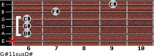 G#11sus/D# for guitar on frets x, 6, 6, 6, 7, 9