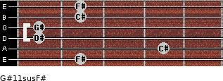 G#11sus/F# for guitar on frets 2, 4, 1, 1, 2, 2