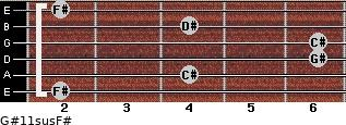 G#11sus/F# for guitar on frets 2, 4, 6, 6, 4, 2