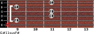 G#11sus/F# for guitar on frets x, 9, 11, 11, 9, 11