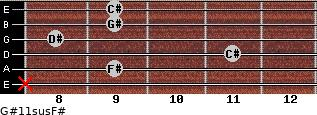 G#11sus/F# for guitar on frets x, 9, 11, 8, 9, 9