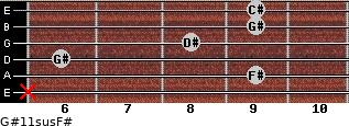 G#11sus/F# for guitar on frets x, 9, 6, 8, 9, 9