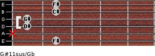 G#11sus/Gb for guitar on frets 2, x, 1, 1, 2, 2