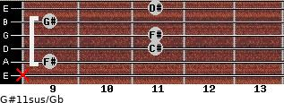 G#11sus/Gb for guitar on frets x, 9, 11, 11, 9, 11