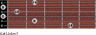 G#1/2dim7 for guitar on frets 4, 2, 0, 1, 0, 2