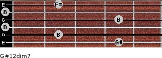 G#1/2dim7 for guitar on frets 4, 2, 0, 4, 0, 2