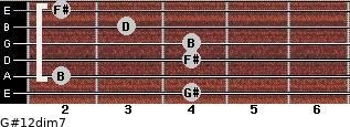 G#1/2dim7 for guitar on frets 4, 2, 4, 4, 3, 2