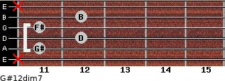 G#1/2dim7 for guitar on frets x, 11, 12, 11, 12, x
