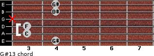 G#13 for guitar on frets 4, 3, 3, x, 4, 4