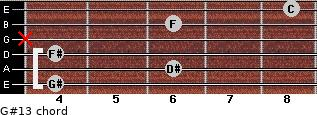 G#13 for guitar on frets 4, 6, 4, x, 6, 8