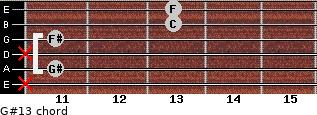 G#13 for guitar on frets x, 11, x, 11, 13, 13
