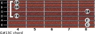 G#13/C for guitar on frets 8, 8, 4, 8, 4, 4
