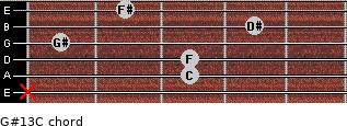 G#13/C for guitar on frets x, 3, 3, 1, 4, 2