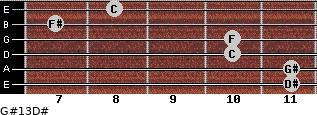G#13/D# for guitar on frets 11, 11, 10, 10, 7, 8