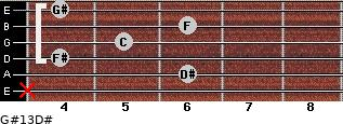 G#13/D# for guitar on frets x, 6, 4, 5, 6, 4