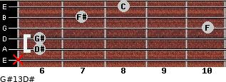 G#13/D# for guitar on frets x, 6, 6, 10, 7, 8