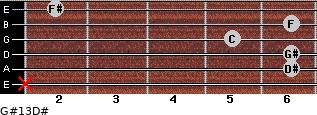 G#13/D# for guitar on frets x, 6, 6, 5, 6, 2