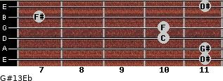 G#13/Eb for guitar on frets 11, 11, 10, 10, 7, 11