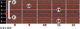 G#13/Eb for guitar on frets 11, 8, x, 11, 9, 8