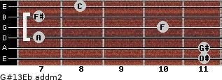 G#13/Eb add(m2) guitar chord