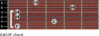 G#13/F for guitar on frets 1, 3, 1, 1, 4, 2