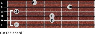 G#13/F for guitar on frets 1, 3, 3, 1, 4, 2