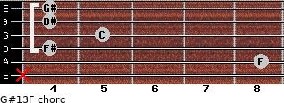 G#13/F for guitar on frets x, 8, 4, 5, 4, 4