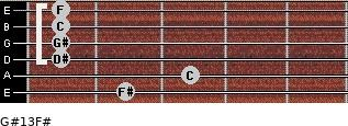 G#13/F# for guitar on frets 2, 3, 1, 1, 1, 1
