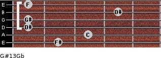G#13/Gb for guitar on frets 2, 3, 1, 1, 4, 1