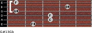 G#13/Gb for guitar on frets 2, 3, 3, 1, 4, 1