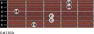 G#13/Gb for guitar on frets 2, 3, 3, 1, 4, 4