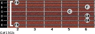 G#13/Gb for guitar on frets 2, 6, 6, 5, 6, 2