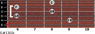 G#13/Gb for guitar on frets x, 9, 6, 8, 6, 8
