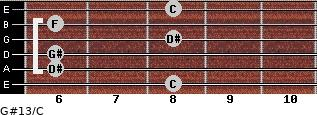 G#13/C for guitar on frets 8, 6, 6, 8, 6, 8