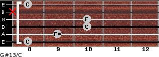 G#13/C for guitar on frets 8, 9, 10, 10, x, 8